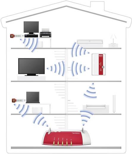 AVM FRITZ!WLAN 310 WiFi versterker 300 Mbit/s