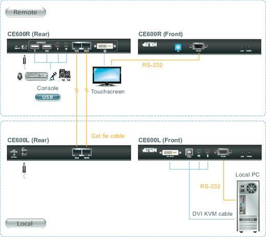ATEN CE600 DVI, USB 2.0 Extender (verlenging) via netwerkkabel RJ45 60 m 1920 x 1200 pix