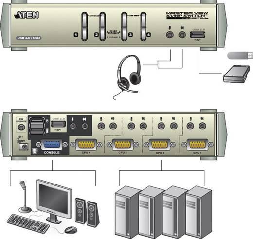 ATEN CS1734B-AT-G 4 poorten KVM-schakelaar VGA USB 2048 x 1536 pix