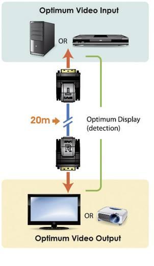 ATEN VE066 DVI Extender (verlenging) via netwerkkabel RJ45 20 m