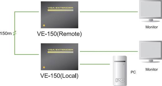 ATEN VE 150A VGA Extender (verlenging) via netwerkkabel RJ45 150 m 1280 × 1024 pix