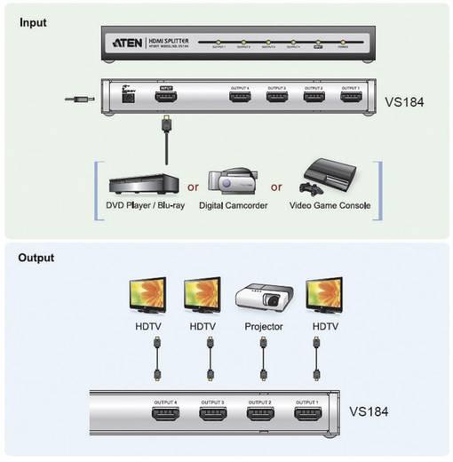 2 poorten HDMI-splitter ATEN VS182-AT-G 3840 x 2160 pix Zwart