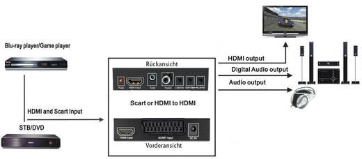 SpeaKa Professional SP-HD/SC-01 AV Converter [SCART - HDMI, Jackplug, Digitale cinch] 1920 x 1080 pix