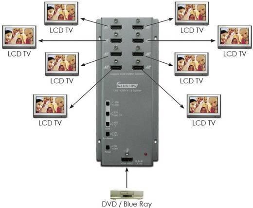 8 poorten HDMI-splitter SpeaKa Professional voor wandmontage 1920 x 1080 pix Zilver