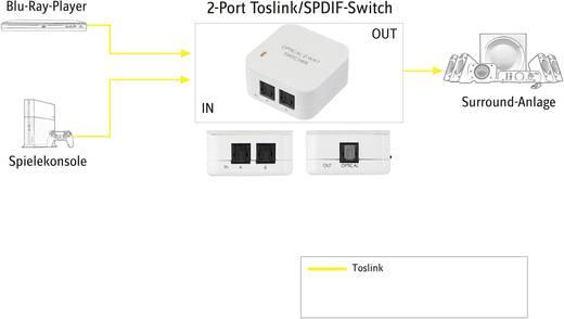 Toslink-switch 2 poorten SpeaKa Professional