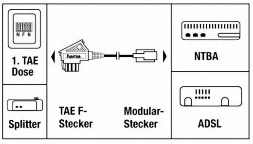 Hama DSL Kabel [1x Telefoonstekker Duitsland (TAE-F) - 1x RJ11-stekker 6p2c] 3 m Zwart