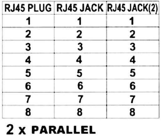 EFB Elektronik RJ45 koppelstuk CAT 5e [2x RJ45-bus - 1x RJ45-stekker] Metaal