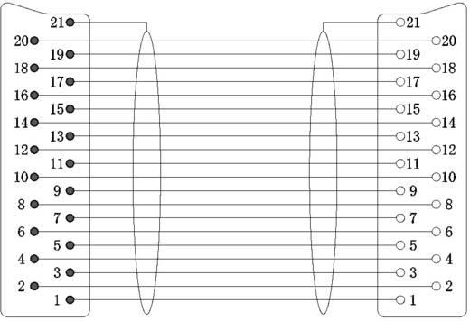 SCART TV, receiver Verlengkabel [1x SCART-stekker - 1x SCART-bus] 2 m Zwart Goobay