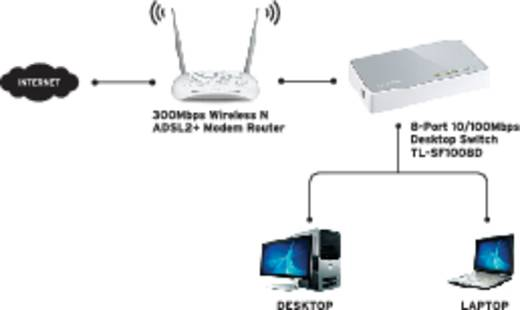 TP-LINK TL-SF1008D Netwerk switch RJ45 8 poorten 100 Mbit/s