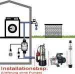 Elektronický systém riadenia čerpadla