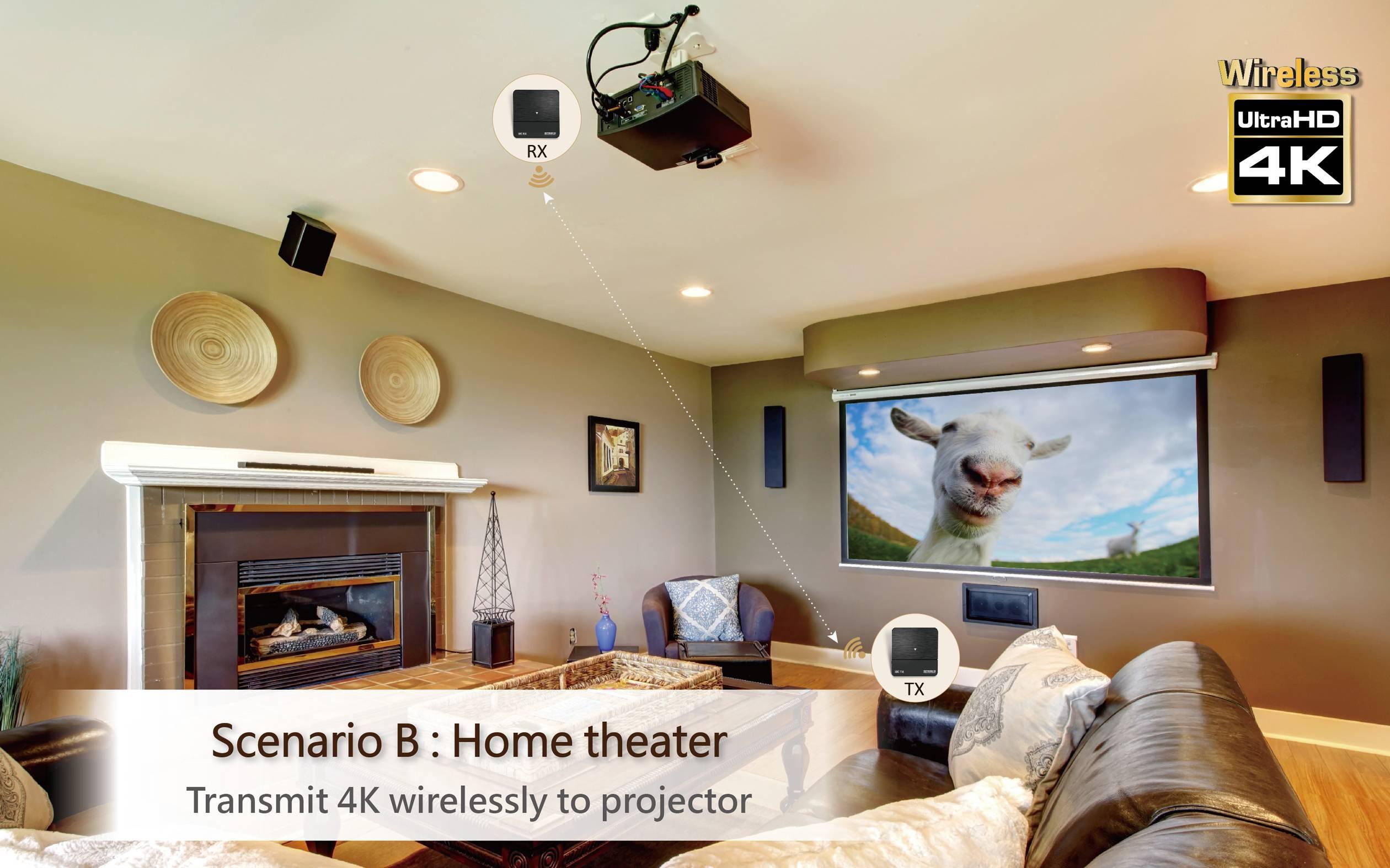 SpeaKa Professional SP-HDFS-02 HDMI naprava za brezžični prenos (komplet) 10 m 60 GHz 3840 x 2160 piksel