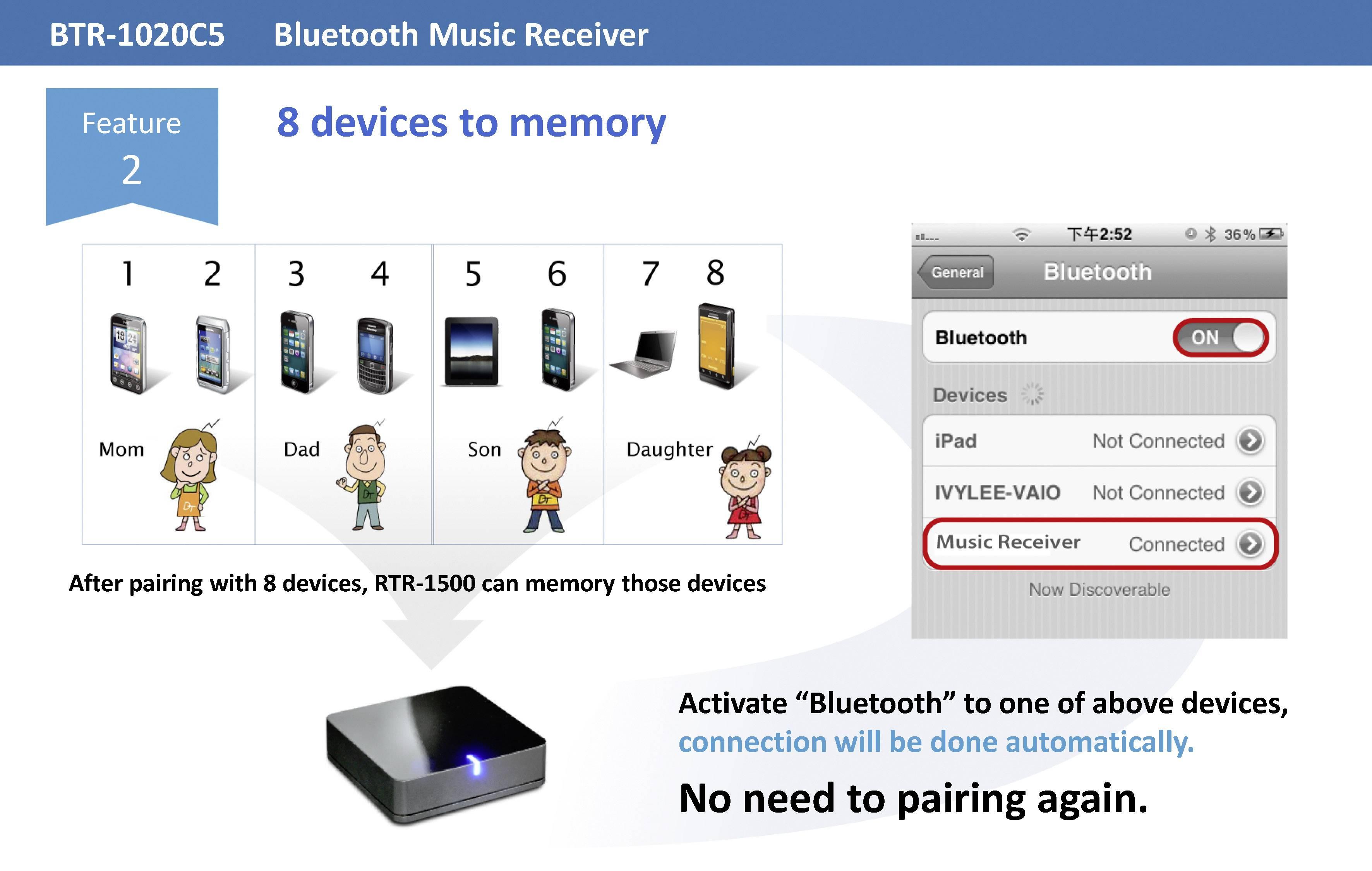 Renkforce  Bluetooth® sprejemnik glasbe Bluetooth: 5.0 20 m