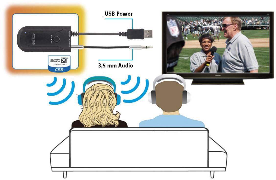 Renkforce BTX-1300 Bluetooth® oddajnik glasbe Bluetooth: 3.0 +EDR, SBC 10 m aptx-tehnologija