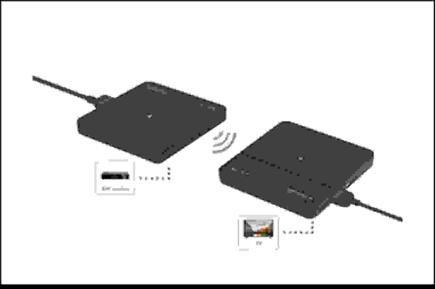 Speaka Professional - Systèmes AV / HDMI sans fil