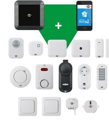 Smart-Home-Funktionslösung