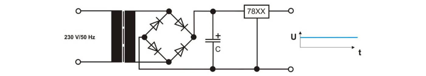 Schematische Darstellung eines stabilisierten Netzteils