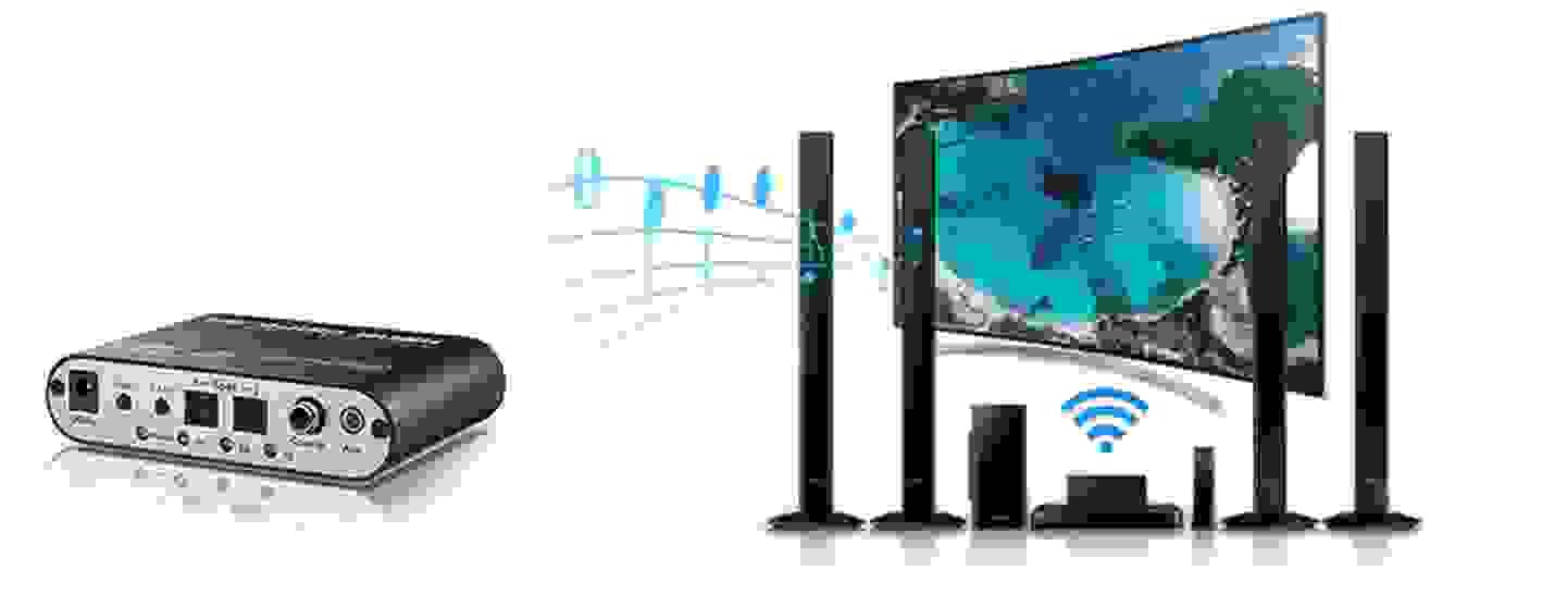 TV mit Soundanlage verbinden