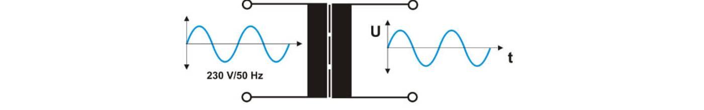 Schematische Darstellung eines Netztrafos