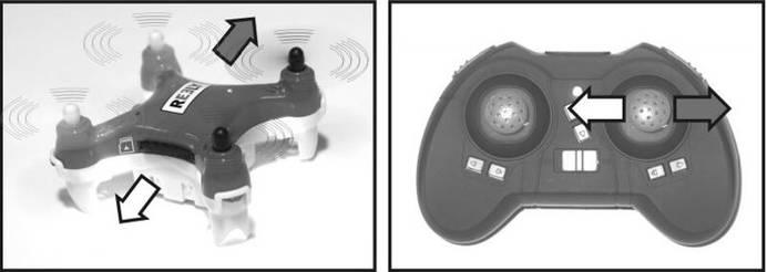 Roll-Funktion bei der Steuerung einer Drohne