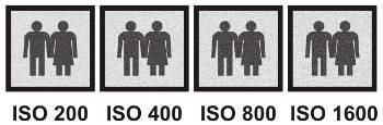 Einfluss des ISO Wertes auf die Lichtempfindlichkeit und Körnung