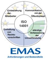 EMAS-Logo-Anforderungen