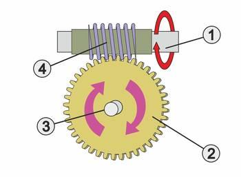 Schneckengetriebemotoren
