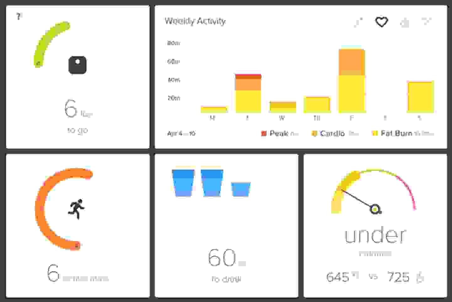 Fitbit-App & Dashboard