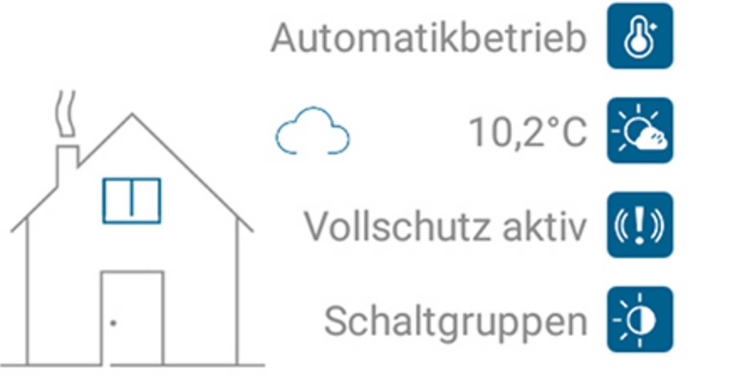 Homematic IP Automatikbetrieb
