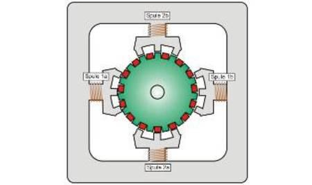 Vereinfachte Darstellung der Funktionsweise eines Schrittmotors