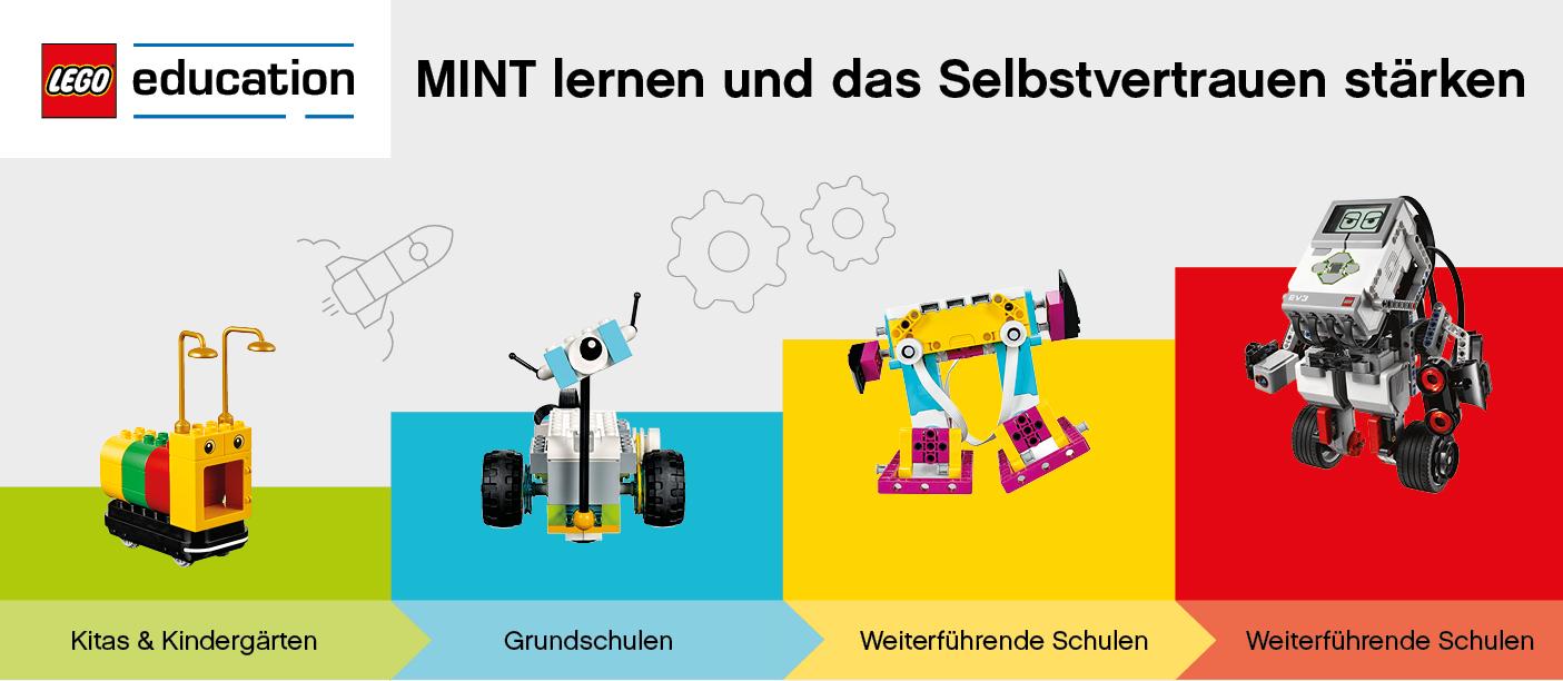 LEGO education - MINT lernen und das Selbstvertrauen stärken »
