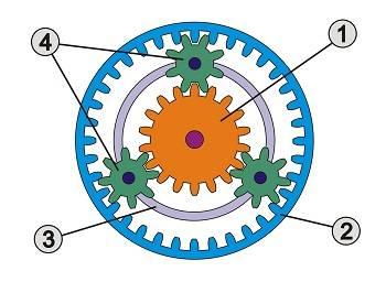 Planetengetriebemotoren