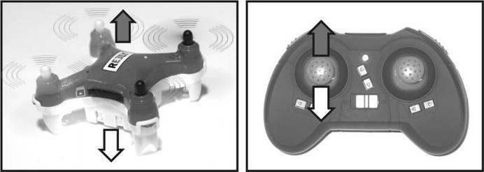 Pitch-Funktion bei der Steuerung einer Drohne