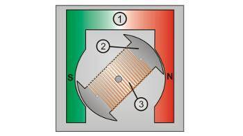 Operation of an electric motor