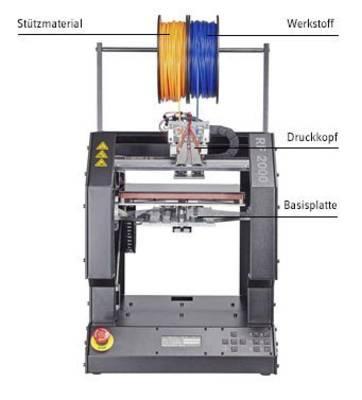 Wie funktioniert ein 3D-Drucker mit FDM