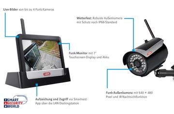 WLAN-Kameras im Smartvest System integriert