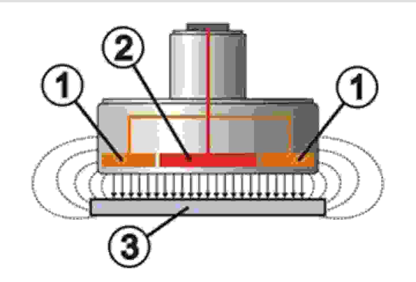 Skizze des Messvorgangs eines Kapazitiven Sensors