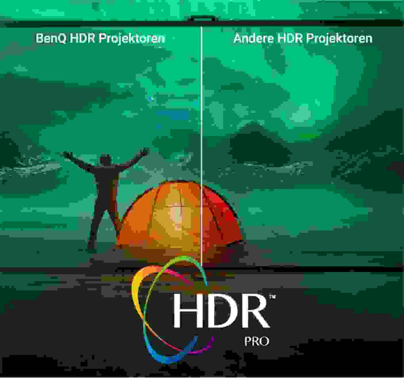 Extrem realistische Videoqualität mit HDR Pro