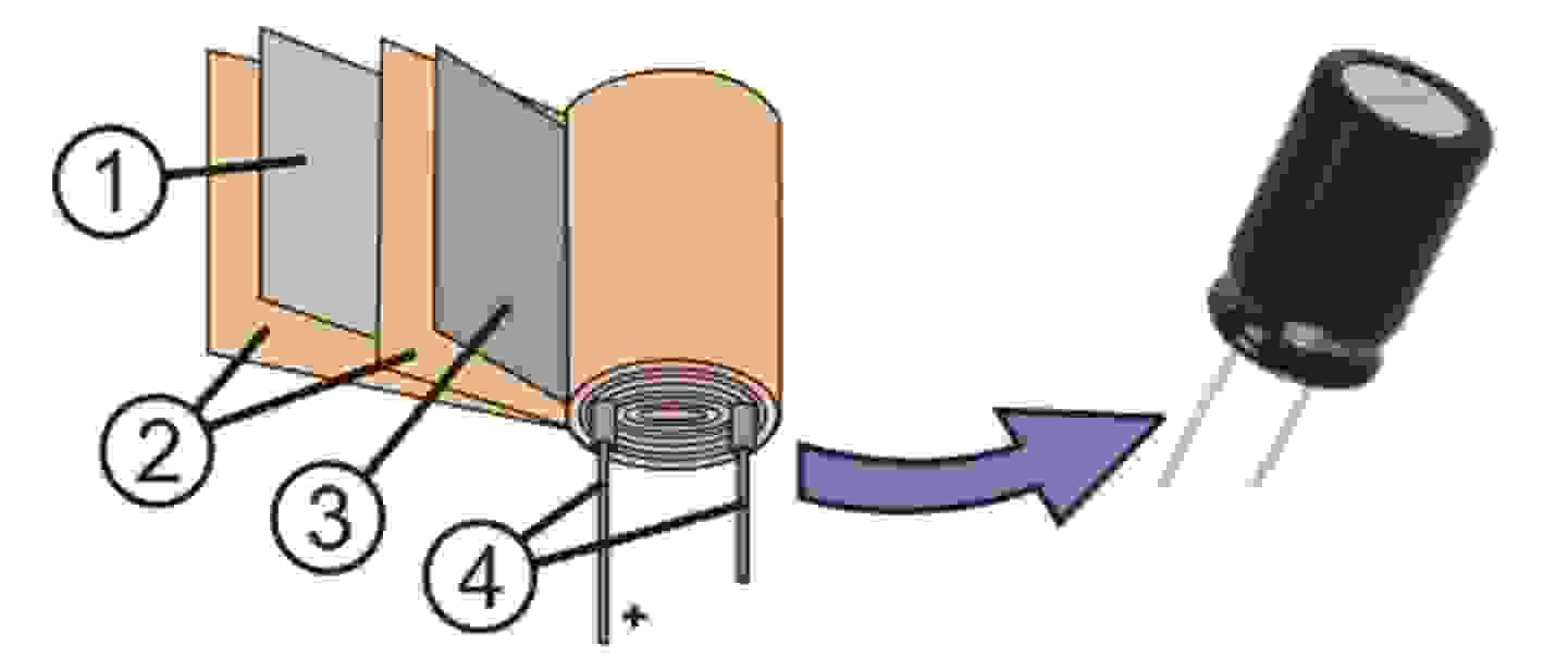 Elektrolytkondensator