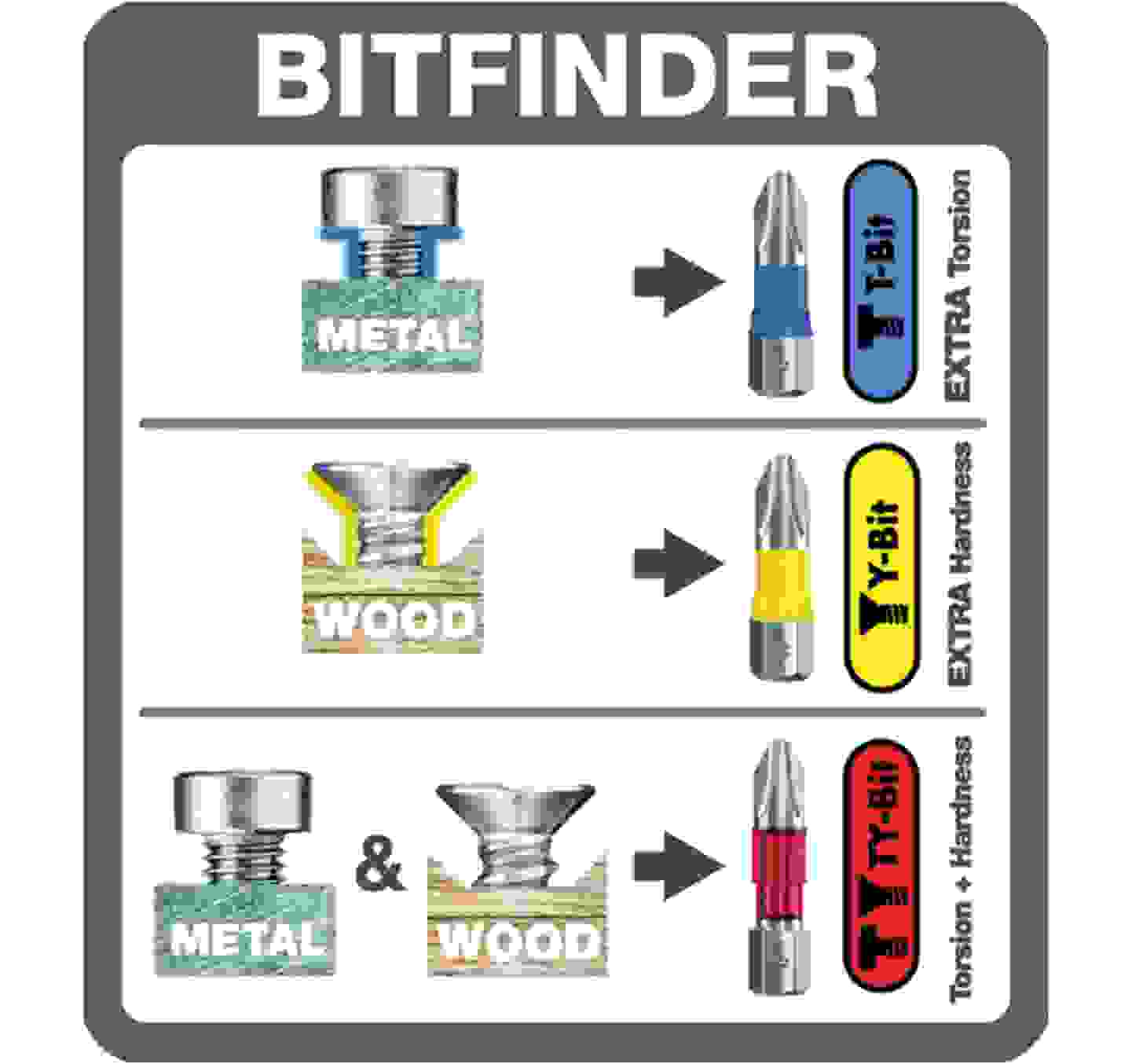 Bitfinder