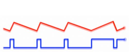 Schaltfrequenzen: 10 kHz ... 10 MHz