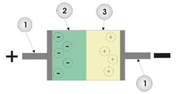 Funktion einer Diode