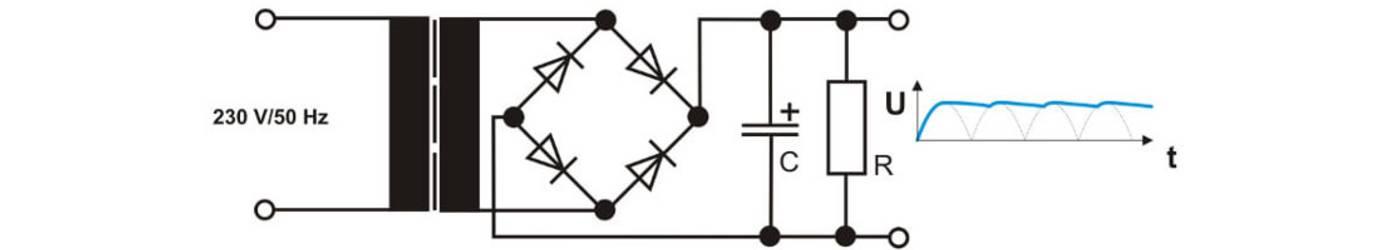 Schematische Darstellung eines Netztrafos mit Brückengleichrichter und Siebkondensator