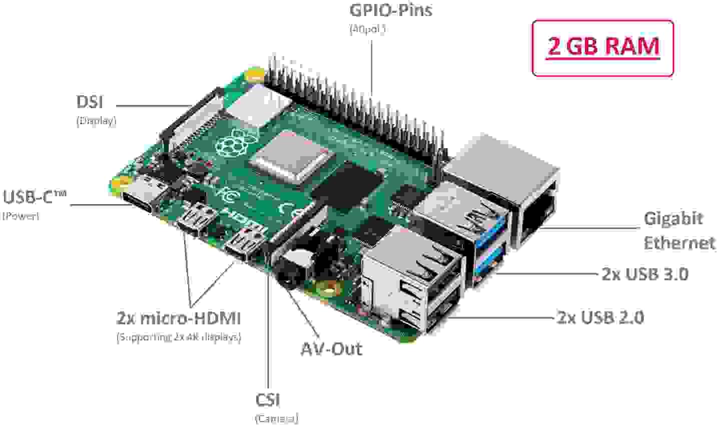 Raspberry Pi®  - Model 4 B