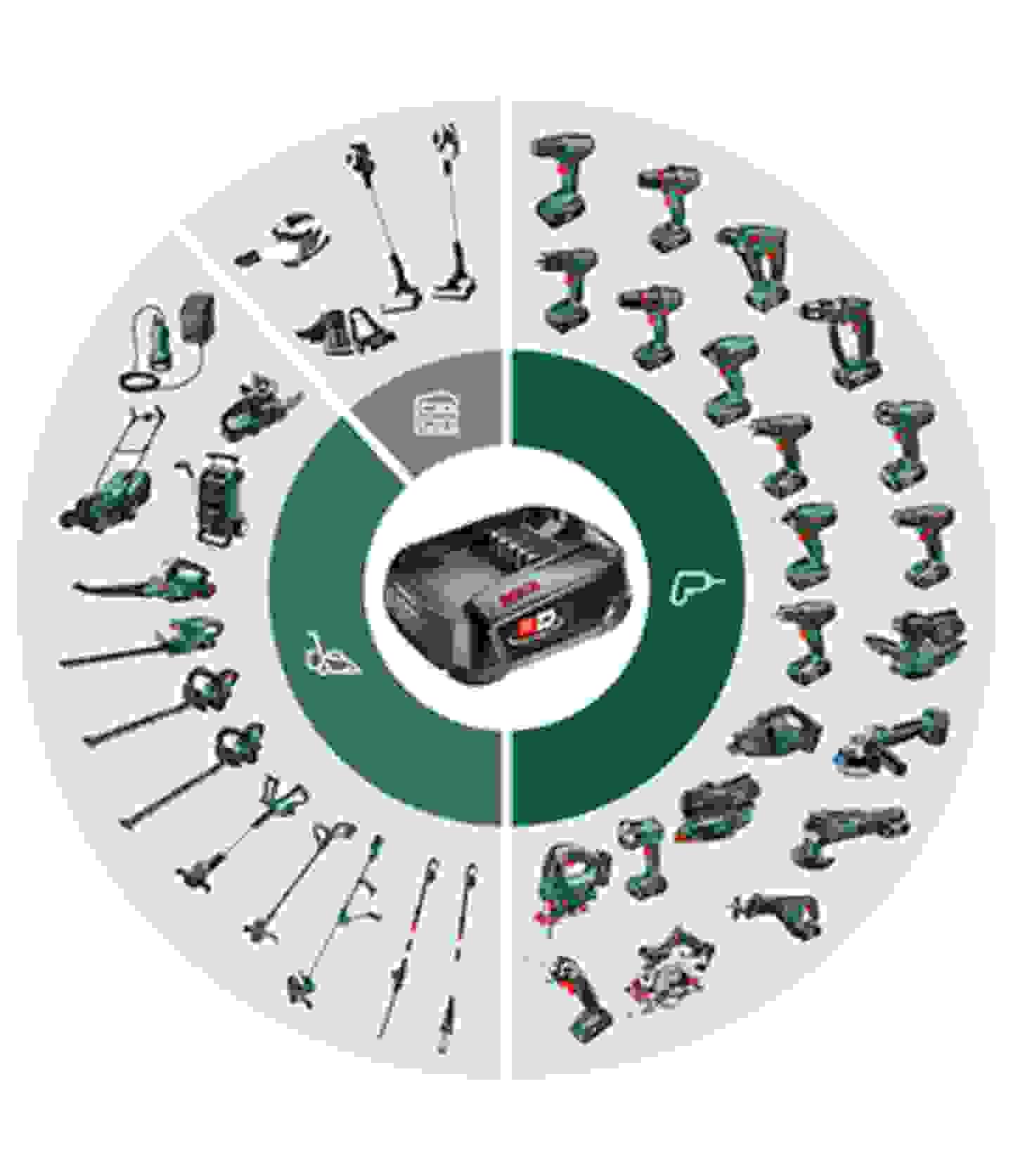 Bosch Akku Technologie