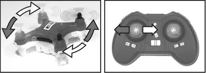 Gier-Funktion bei der Steuerung einer Drohne