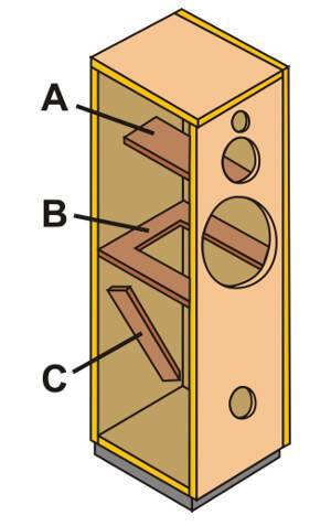 Schets van een luidsprekerbox