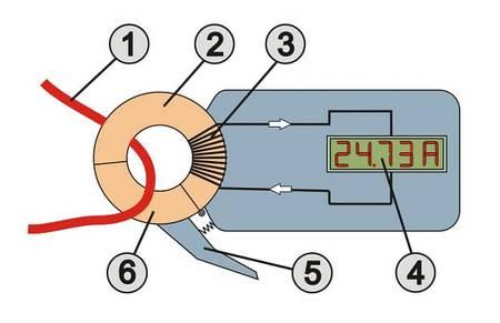 Das Foto zeigt eine schematische Darstellung eines Stromzangen-Adapters