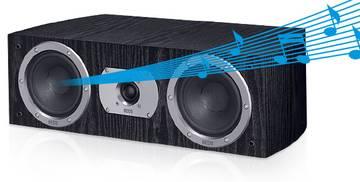 Lautsprecher-Box