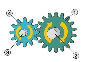 Stirnradgetriebemotoren