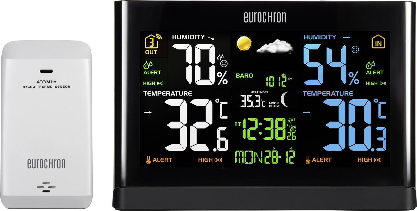 Eurochron Wetterstationen